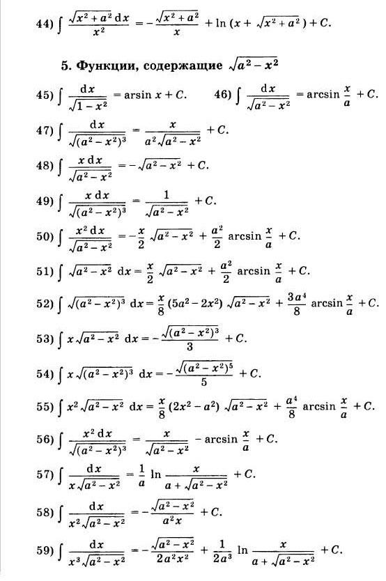с логарифмом интегралов таблица